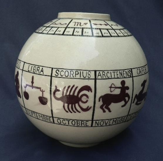 Astrological sphere2